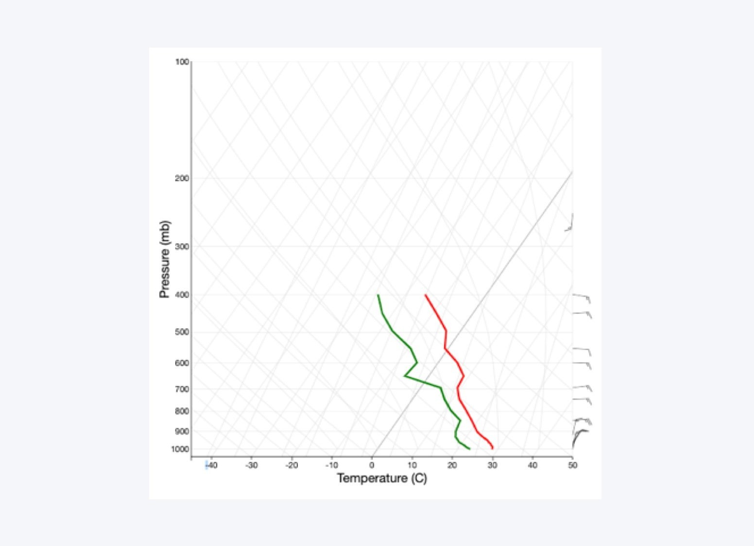 weather-observations-slide-1
